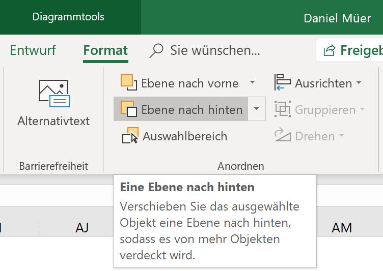 Excel Insights: Über die Option Ebene nach hinten das 2. Diagramm verstecken